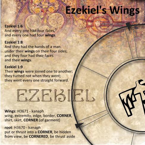 FBezekielwings
