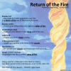 YHWH - ReturnoftheFire