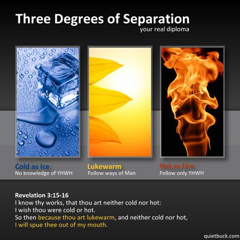 YHWH - ThreeDegreesofSeparation