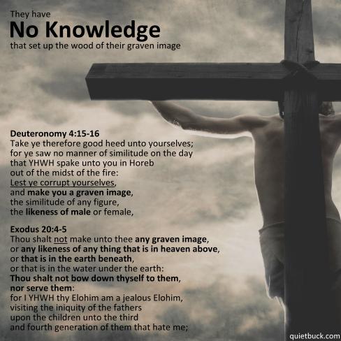 YHWH - No Knowledge